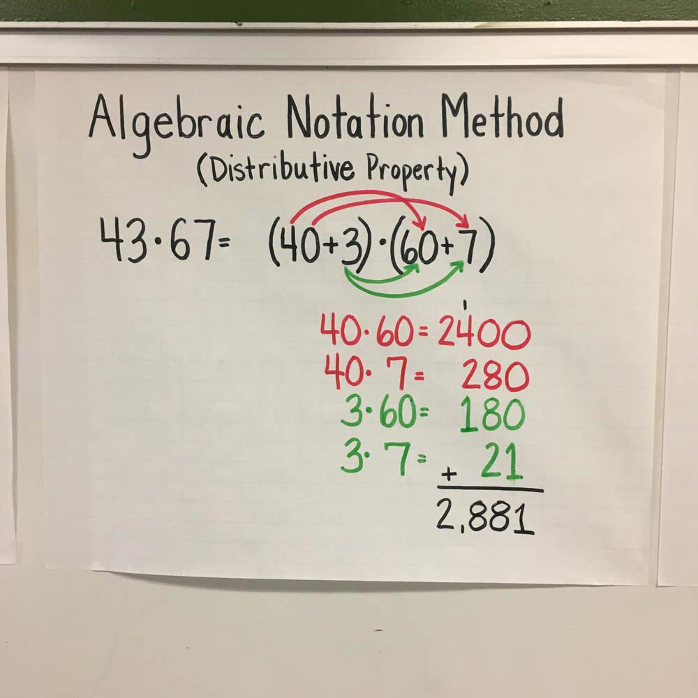 Algebraic Notation Method